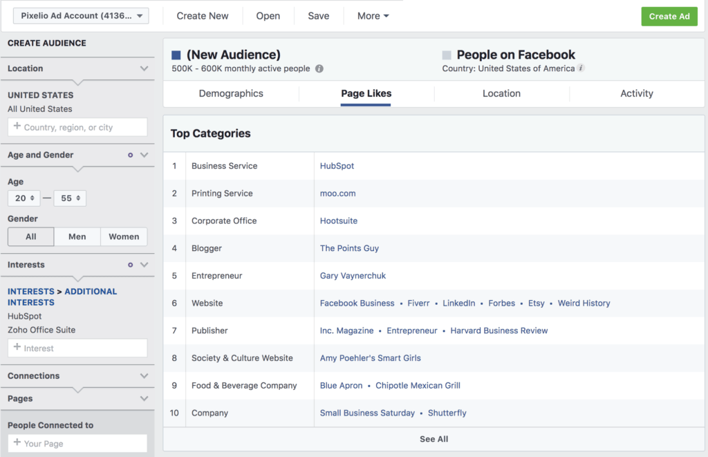 Facebook Audience Insights search for Zoho Office Suite and HubSpot
